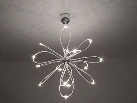 Ciekawe profile LED